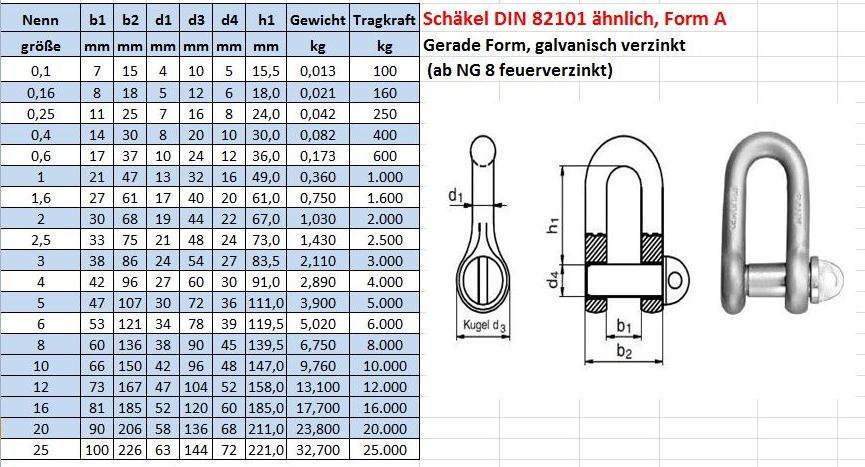 Hochfeste Omega Und Gerade Schakel Din 82101 Schakel Form A B Und