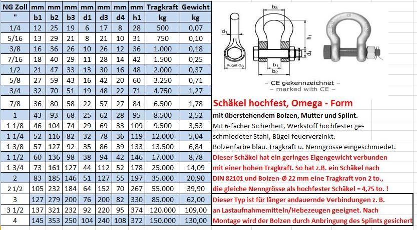 Hochfeste Omega und Gerade Schäkel | DIN 82101 Schäkel Form A, B ...