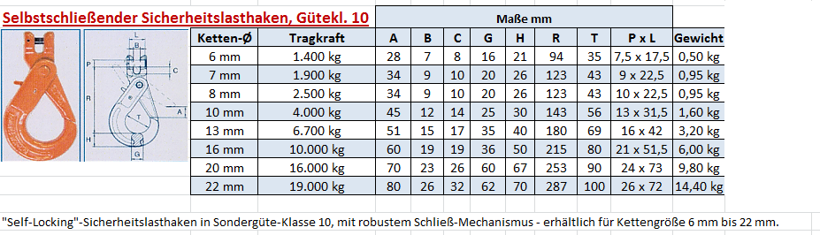 Self-Locking-Haken Güte 10