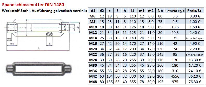1x Spannschloss Spannschlossschraube M30 DIN1480 offen Seilspanner Spannschraube