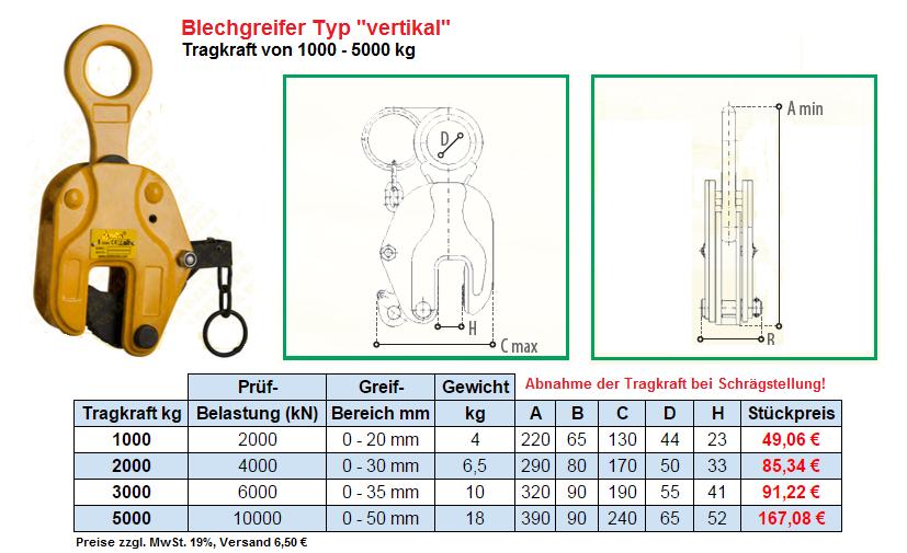 Hebeklemme Blechklemme Blechgreifer Vertikalklemme Tragfähigkeit 800kg